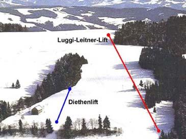 Luggi Leitner